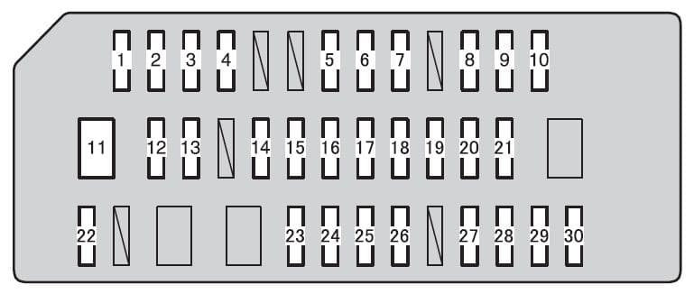 Toyota 4Runner Fifth Generation - fuse box - instrument panel