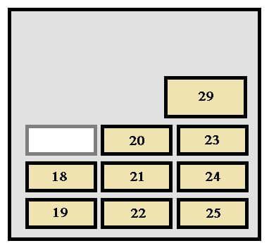 Toyota 4Runner - fuse box - instrument panel