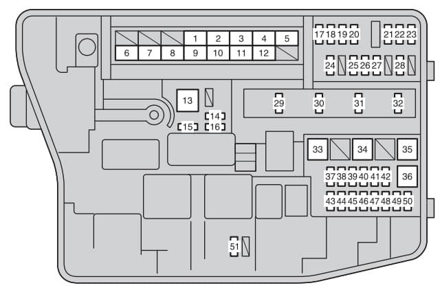 Toyota Avensis mk3 FL - fuse box - engine compartment
