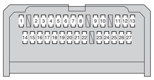Toyota Avensis mk3 FL - fuse box - passenger compartment type A
