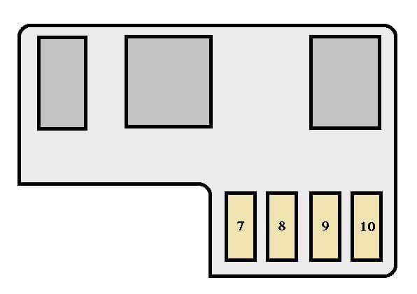 Toyota MR2 Spyder mk3 - fuse box - trunk room