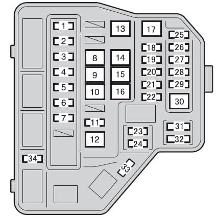 Toyota Yaris Hatchback - fuse box - engine compartment (type A)