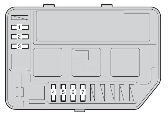 Toyota Yaris Hatchback - fuse box - engine compartment (type B)