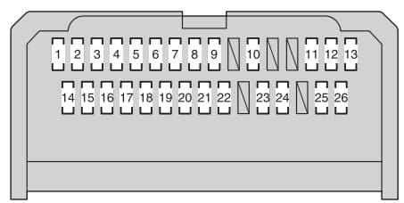 Toyota Auris mk1 - fuse box - passenger compartment type A