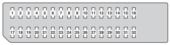 Toyota Auris mk2 - fuse box - passenger compartment - type A - (hybrid model)