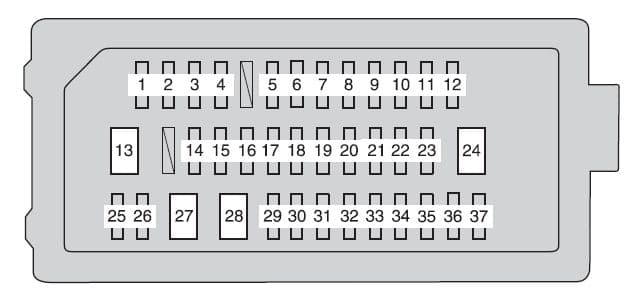 Toyota Camry - fuse box - instrument panel