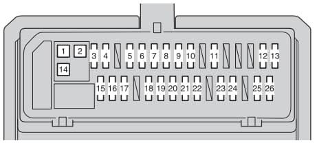 Toyota Corolla mk10 - fuse box - passeneger compartment