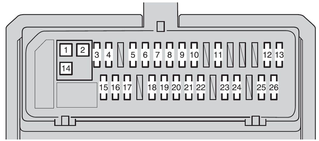 Toyota Corolla mk10 - fuse box - passenger compartment