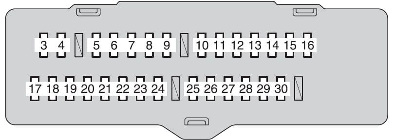Toyota Highlander Hybrid - fuse box - instrument panel (fuse block)