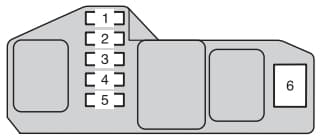 Toyota Hilux mk7 - fuse box - passeneger's side instrument panel