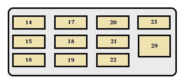 Toyota Paseo mk2 - fuse box - instrument panel
