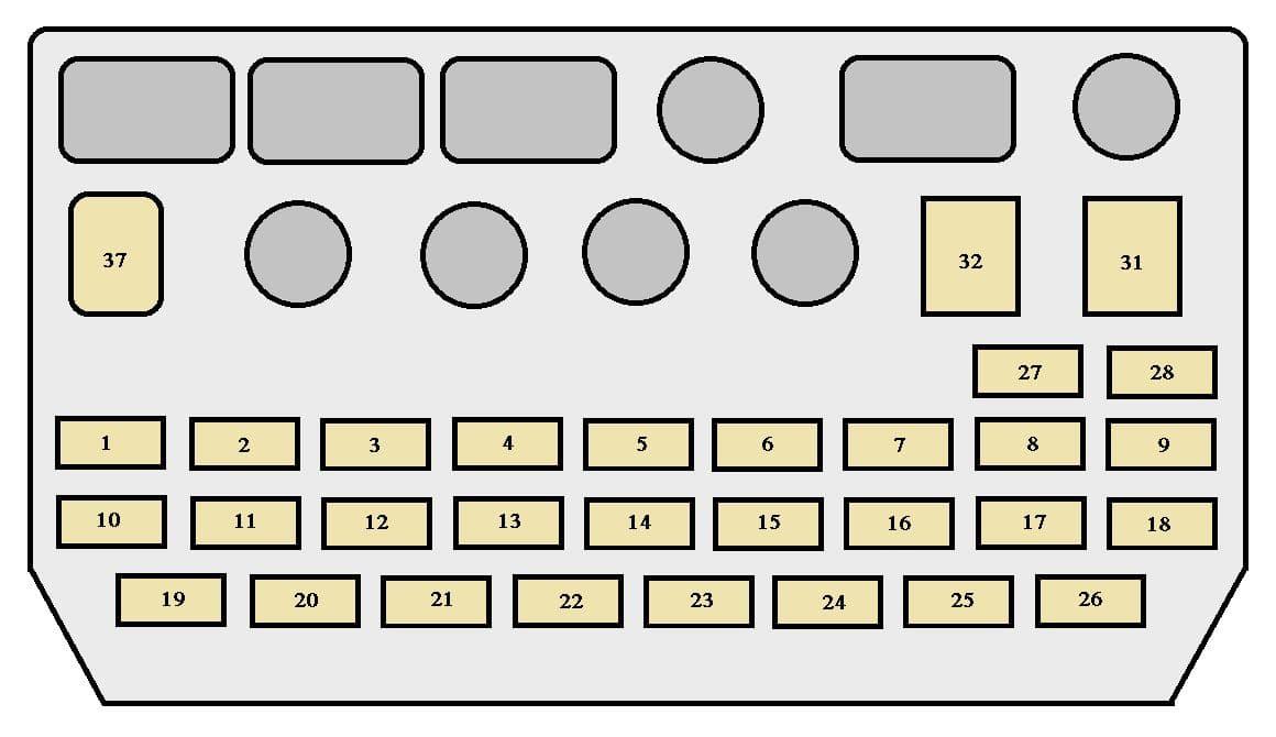 Toyota Previa mk1 - fuse box - instrument panel