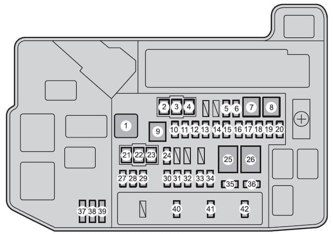 Toyota Prius in Plug - fuse box - engine compartment