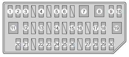 Toyota Prius in Plug - fuse box - left side instrument panel