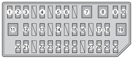 Toyota Prius Plug-in hybrid - fuse box - instrument panel