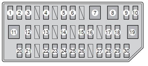 Toyota Prius V - fuse box - left side instrumnet panel