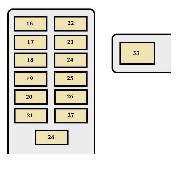 Toyota RAV4 mk1 - fuse box - instrument panel