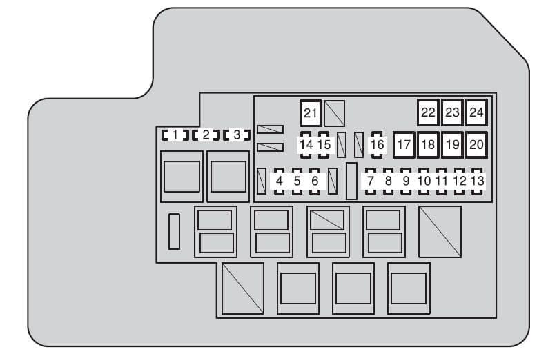 Toyota RAV4 mk3 - fuse box - engine compartment (type A)