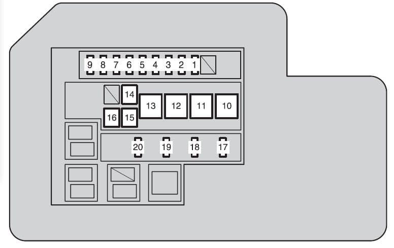 Toyota RAV4 mk3 - fuse box - engine compartment (type B)
