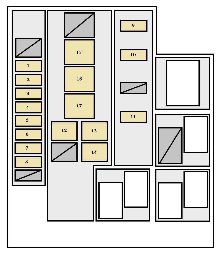 Toyota RAV4 mk3 - fuse box - engine compartment