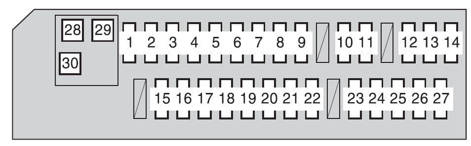 Toyota RAV4 mk3 - fuse box - instrument panel