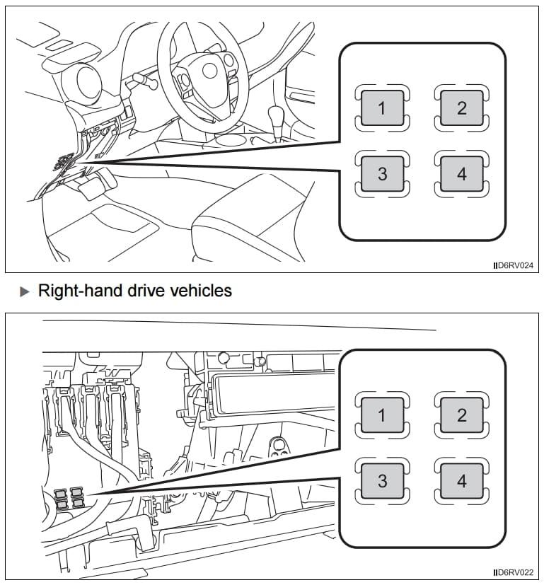 Toyota RAV4 mk4 - fuse box - behind instrument panel