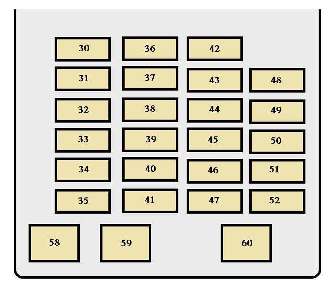 Toyota Sequoia mk1 - fuse box - instrument panel