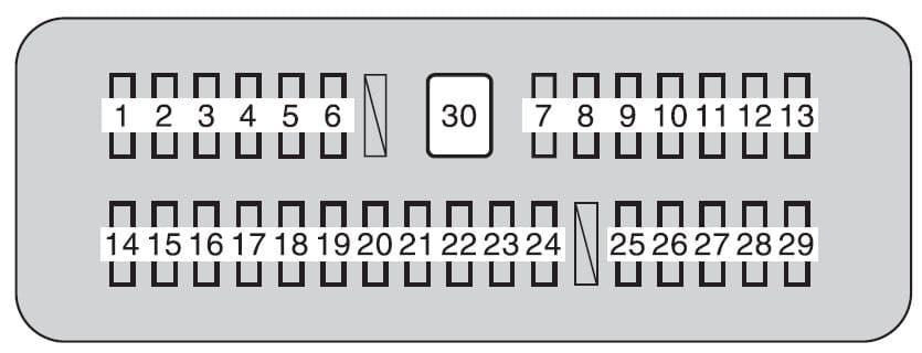 Toyota Sequoia mk2 - fuse box - instrument panel