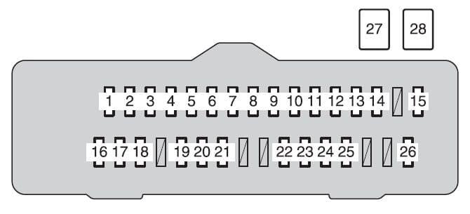 Toyota Sienna mk2 - fuse box - instrument panel (driver's side)