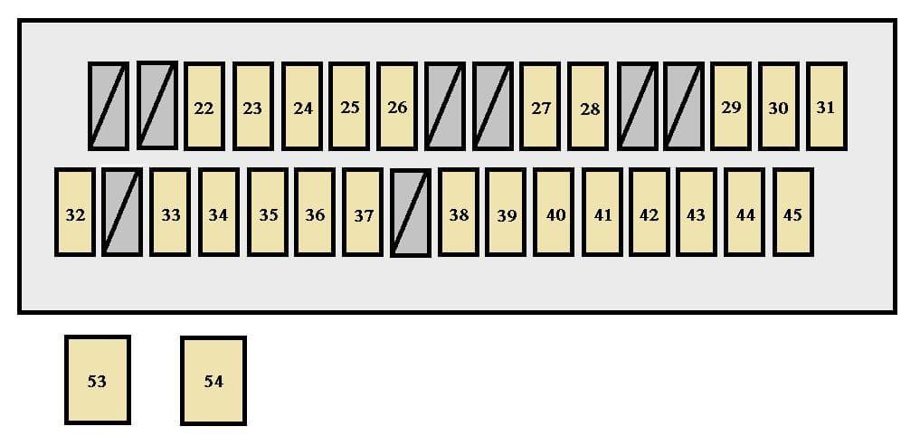 Toyota Solara mk2 - fuse box - instrument panel