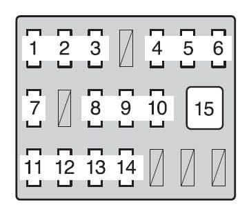 Toyota Tacoma mk2 - fuse box - instrument panel