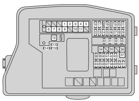 Toyota Verso - fuse box - engine compartment