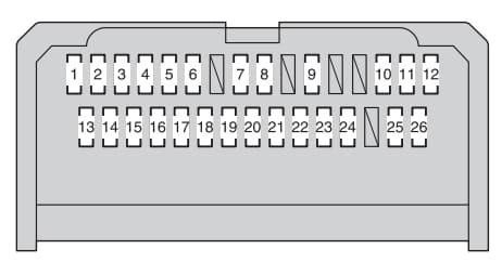 Toyota Verso - fuse box - intrument panel (type A)