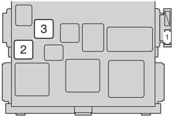 Toyota Verso - fuse box - instrument panel type B