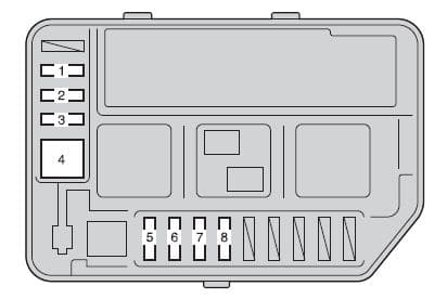 Toyota Verso S - fuse box - engine compartment type B