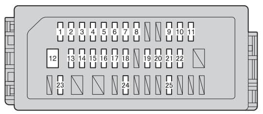 Toyota Verso S - fuse box - intrument panel