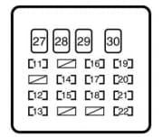 Toyota Yaris mk1 (2004 - 2005) - fuse box -instrument panel