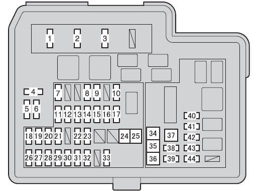 Toyota Yaris Hybrid mk3 - fuse box - engine compartment (type A)