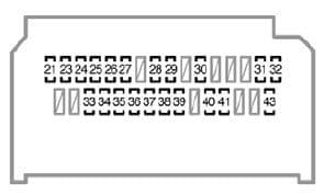 Toyota Yaris mk2 - instrument panel (type A)