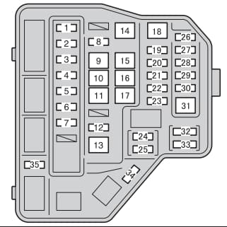 Toyota Yaris mk3 - fuse box - engine compartment (type A)