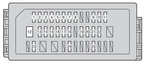 Toyota Yaris mk3 - fuse box - instrument panel