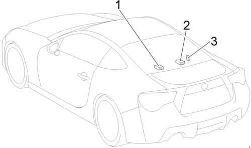 Toyota 86 - fuse box diagram