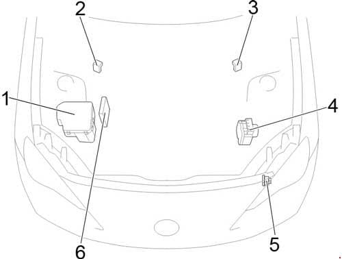 Toyota 86 - fuse box diagram - engine compartment