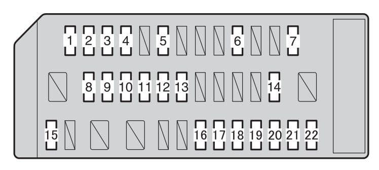 Toyota 86 - fuse box diagram - instrument panel