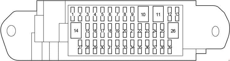 Toyota 86 - fuse box diagram - passenger compartment fuse box