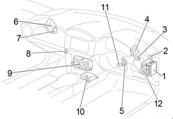 Toyota 86 - fuse box diagram - passenger compartment RHD