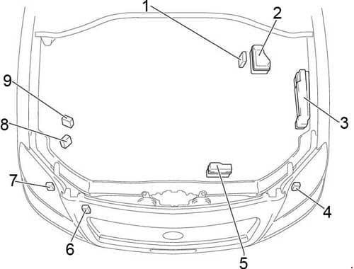 Toyota Avensis - fuse box diagram - engine compartment