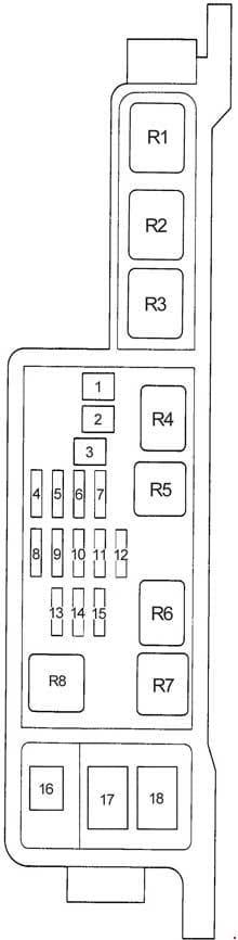 Toyota Avensis - fuse box diagram - engine compartment fuse box