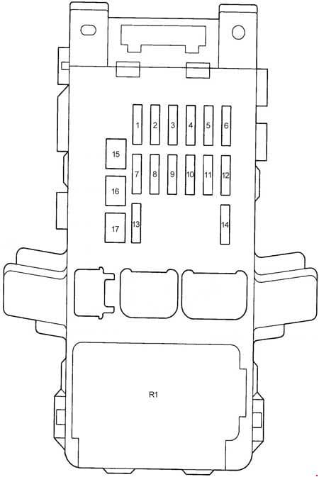 Toyota Avensis - fuse box diagram - passenger compartment fuse box