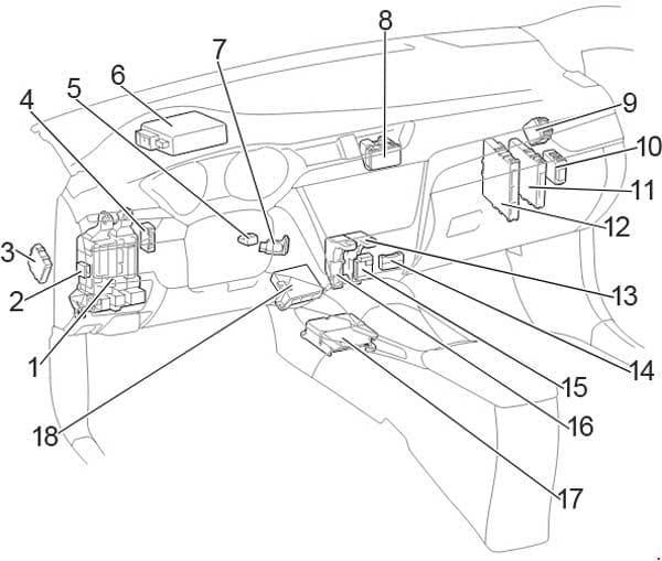 Toyota Avensis - fuse box diagram - passenger compartment LHD